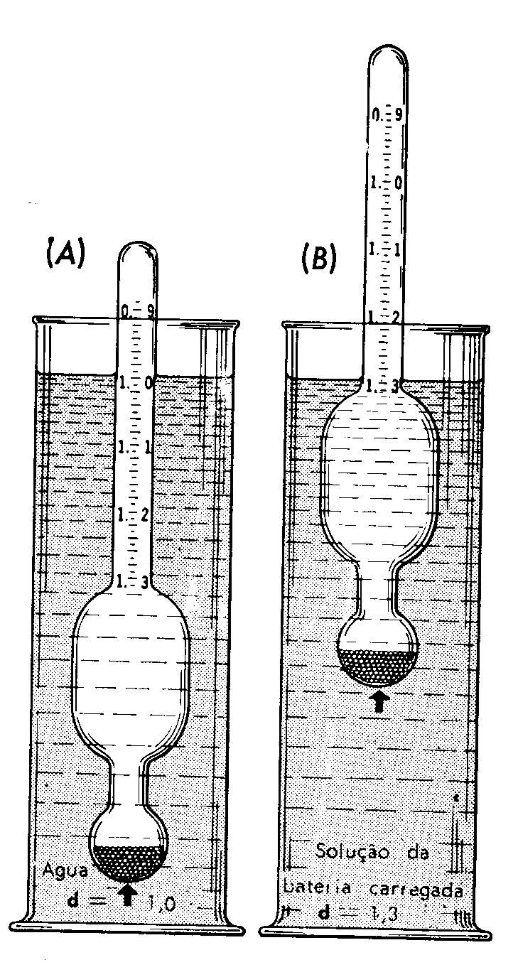 granulometría por sedimentación
