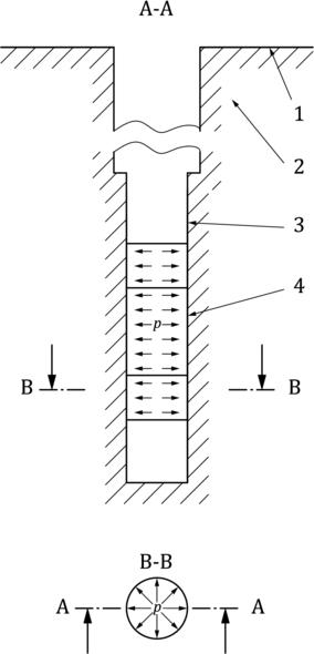 Presiómetro Ménard - ISO